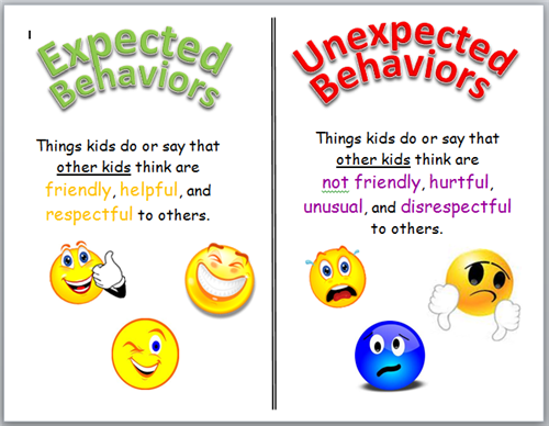 Expected/Unexpected Behaviors