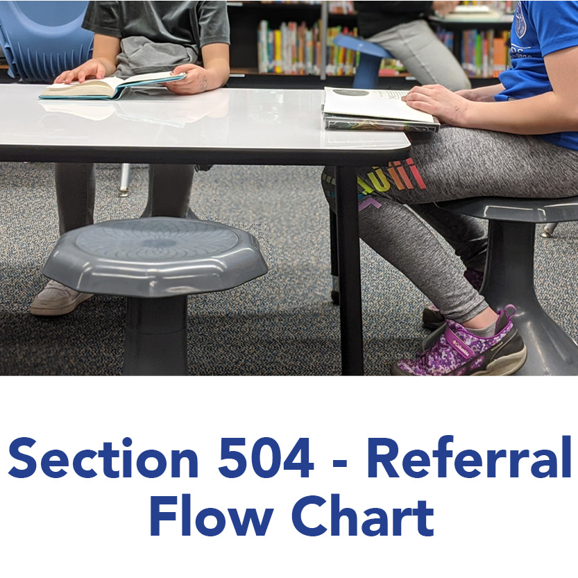 Section 504 - Referral Flow Chart